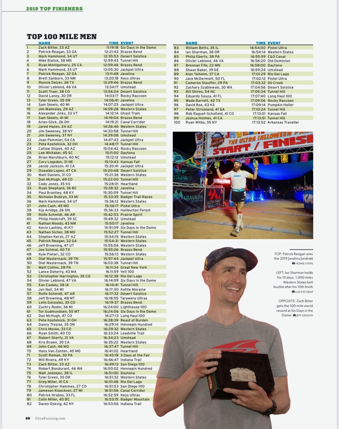 2019 Top 100 Mile Men